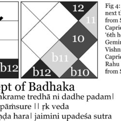 Bādhaka #01